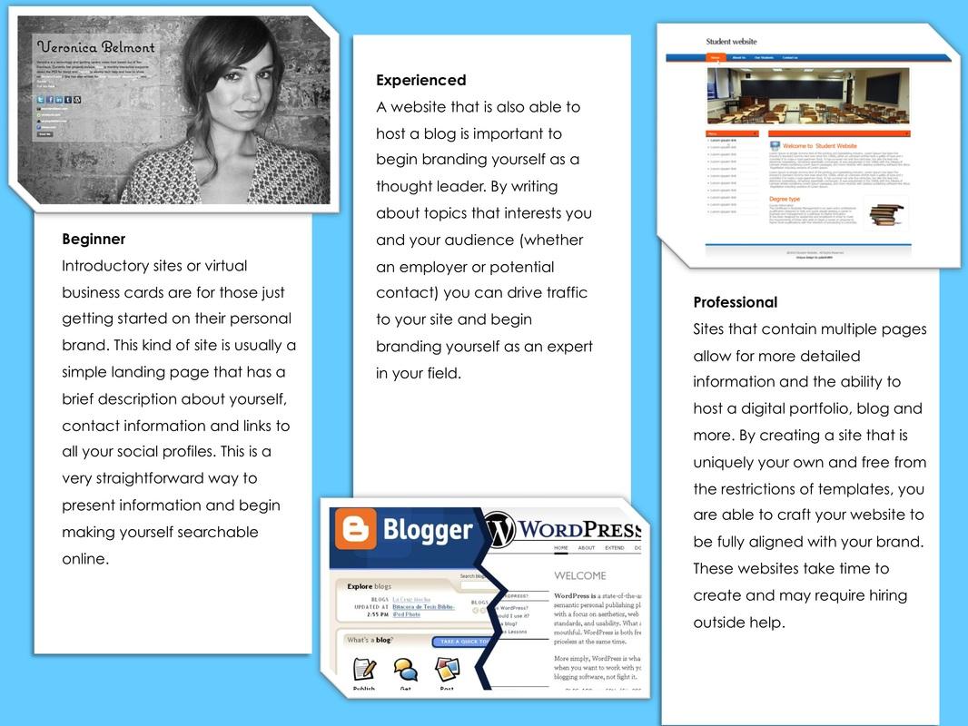 Personal Branding Inforgraphic