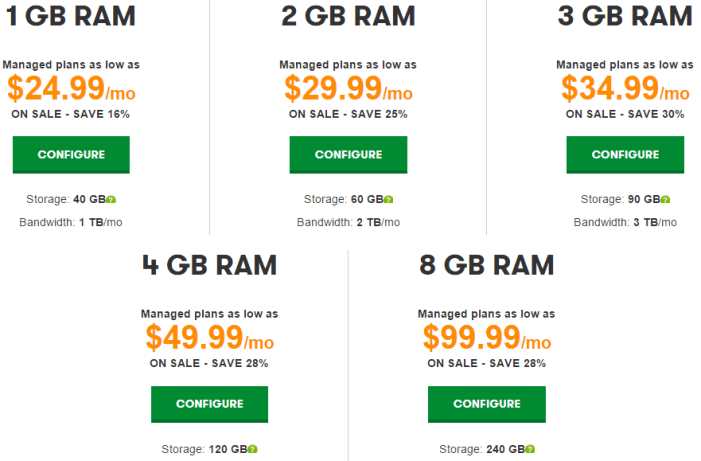 GoDaddy VPS Plans and Pricing