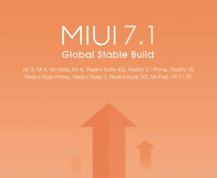 MIUI 7.1 Global Stable Build for Xiaomi Redmi MI