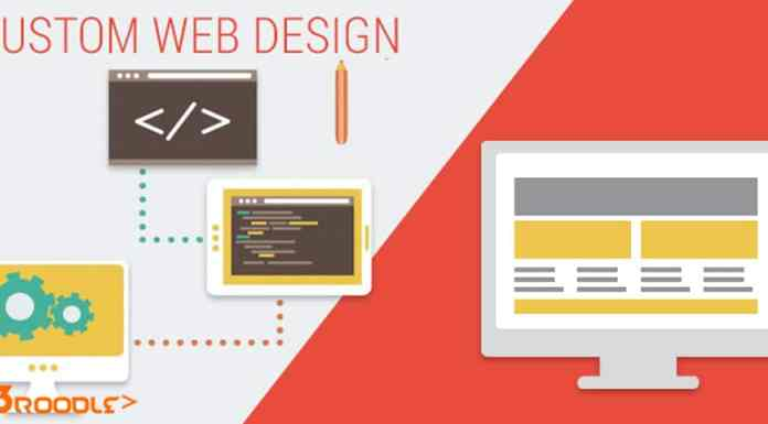 Custom Website Designing Features and Benefits