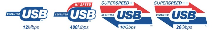 USB 1 to USB 3.2 Superspeed
