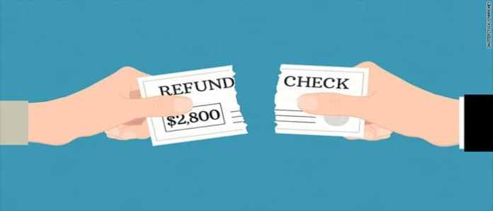 Retrn \ Refund | Policy | Knowabnd