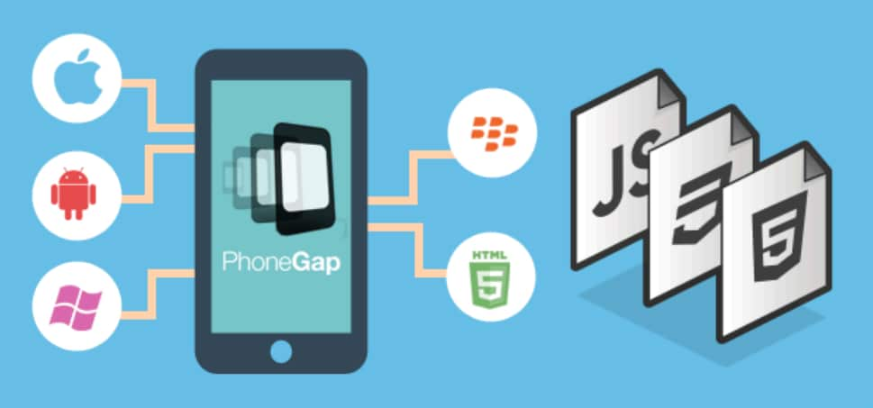 PhoneGap Features