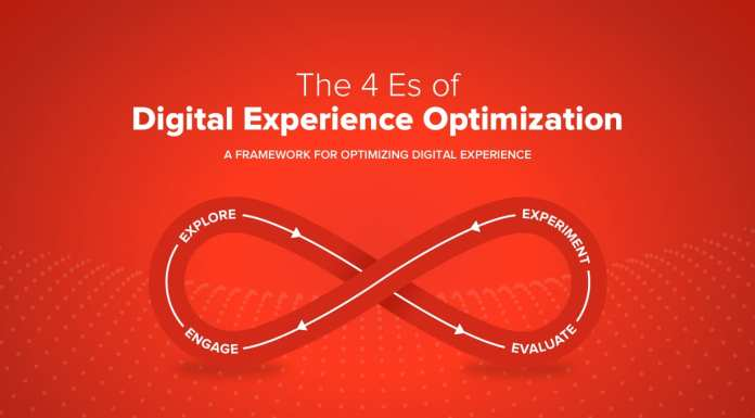 4 E's of digital experience optimization