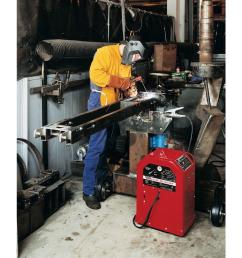 lincoln electric ac dc225 stick welder k1297 [ 1000 x 1000 Pixel ]