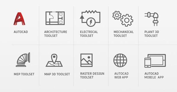 AutoCAD 2019 Toolsets