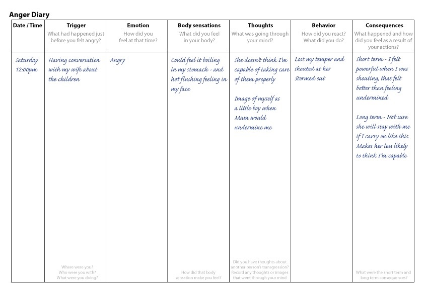 All Worksheets  Cbt Worksheets For Anger
