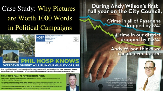 Why Pictures are Worth 1000 Words on Political Campaigns