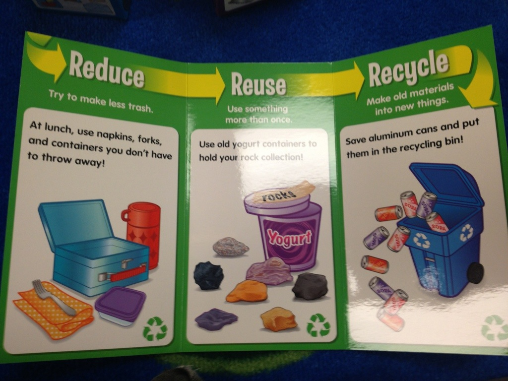 Pre K Recycle