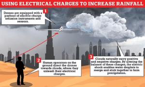 Dubai Makes Artificial Rain With Drones That Shock Clouds