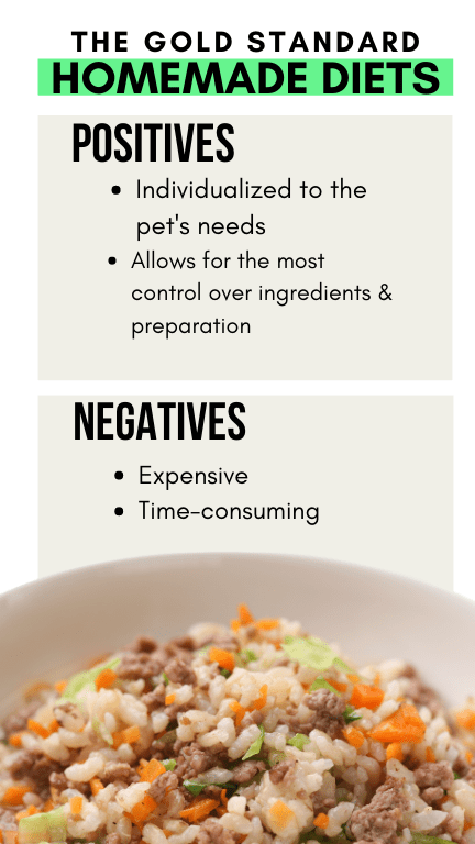 Positives and Negatives of using homemade dog food for feeding trials to diagnose food allergies.