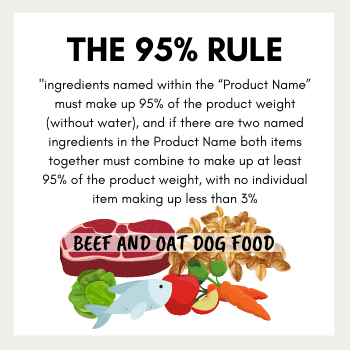 The 95% Rule for Product Names according to AAFCO