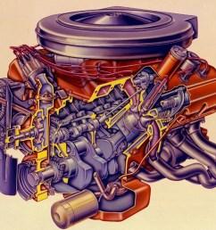 1963 1965 hemi engine cross section [ 1000 x 792 Pixel ]
