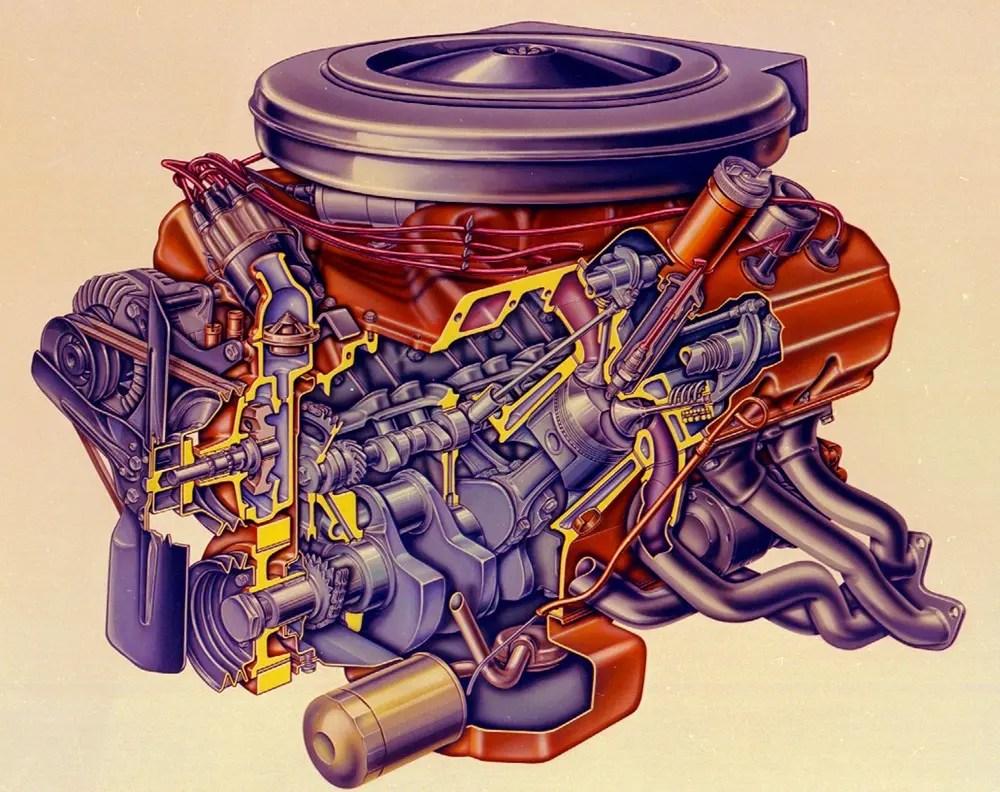 hight resolution of 1963 1965 hemi engine cross section