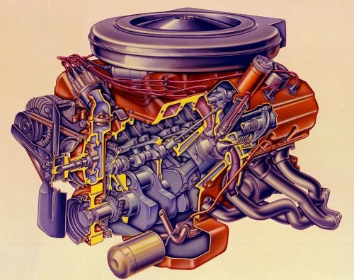 small resolution of 1963 1965 hemi engine cross section