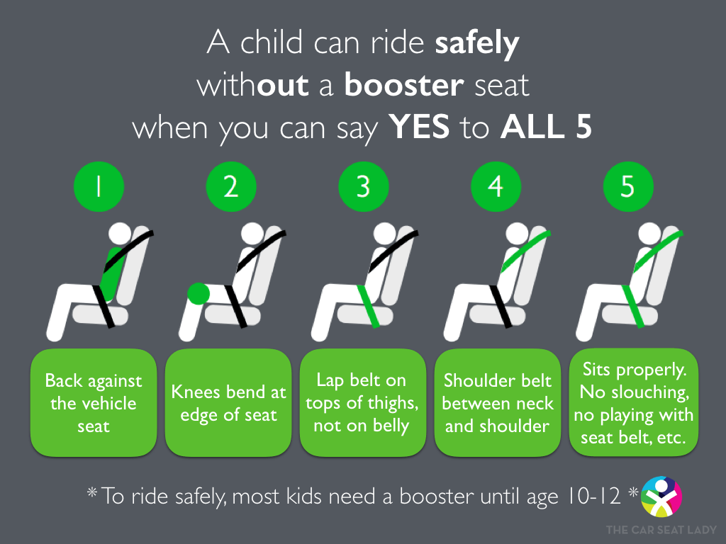 The Car Seat LadyWhen is a child ready to use a booster