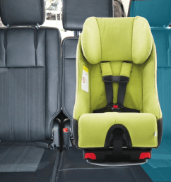 car seat installed in 3c with latch takes up 3d 3c in 2014 dodge grand caravan chrysler town country volkswagen routan [ 1024 x 768 Pixel ]