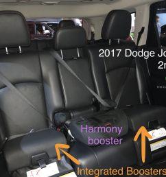 the car seat ladydodge journey the car seat lady 2009 dodge journey seat diagram [ 4032 x 3024 Pixel ]