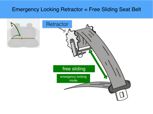 small resolution of with this type of retractor during normal driving you can lean forward and back and the seat belt will slide in and out