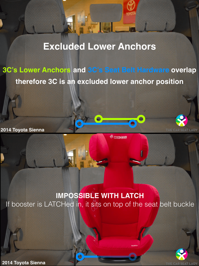 suv with 3 rows and captains chairs west elm scoop back chair the car seat lady latch in vehicles here are pictures of what 2014 toyota sienna really looks like to show how overlap affects use 3rd row
