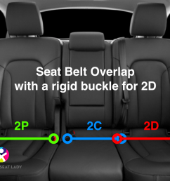 is harder to access and the car seat in 2c is more likely to block 2d than it was in the sorento where the 2d buckle was quite long and flexible  [ 1193 x 854 Pixel ]