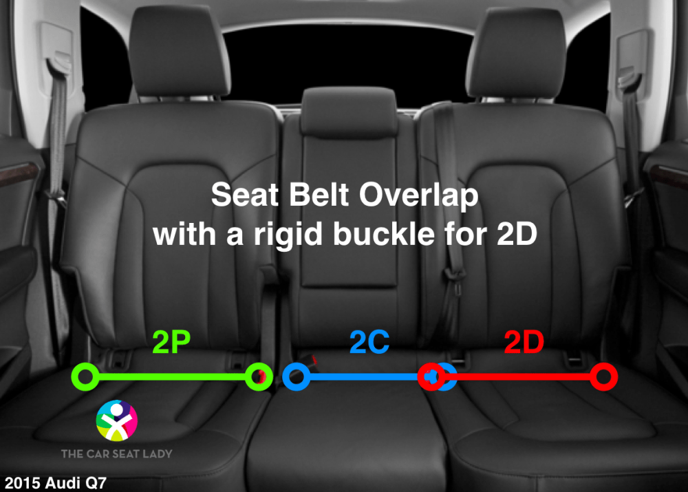 medium resolution of  is harder to access and the car seat in 2c is more likely to block 2d than it was in the sorento where the 2d buckle was quite long and flexible