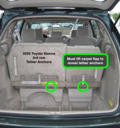 toyota sienna seat diagram wiring diagram data val toyota sienna seat diagram [ 1024 x 768 Pixel ]