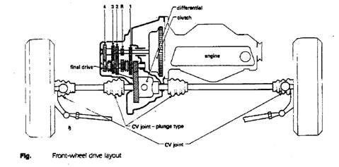 The function of final drive gears: