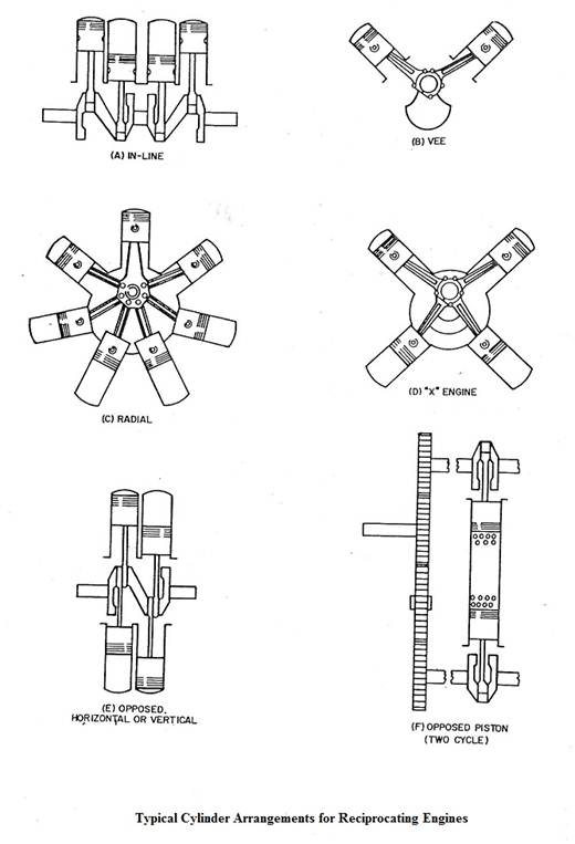Diagram Of W16 Engine Diagram Of Flathead Engine ~ Elsavadorla