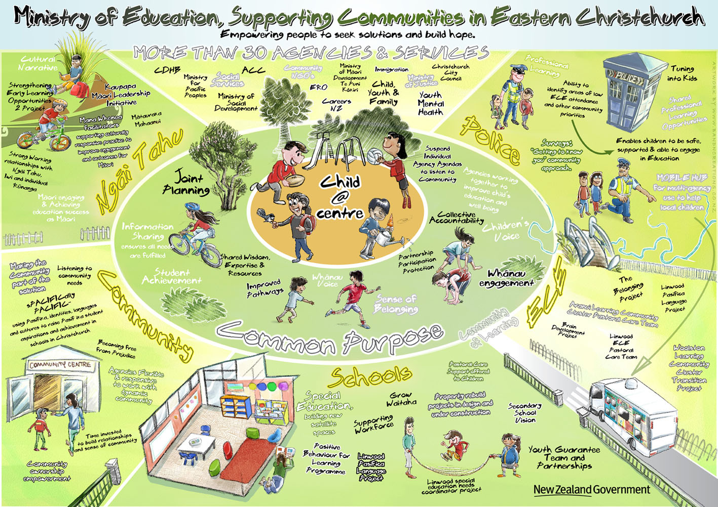 Map of education in east christchurch