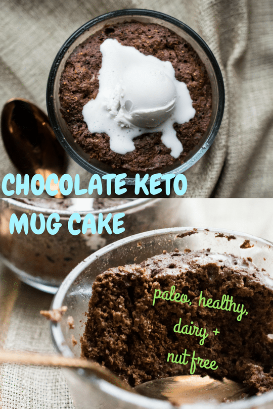 Chocolate Avocado Cake Keto