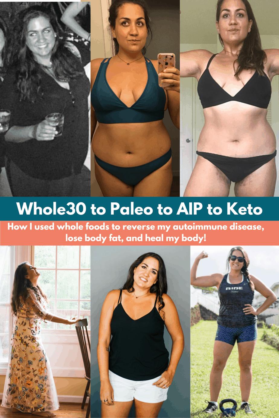 Paleo Diet Weight Loss Success Stories : paleo, weight, success, stories, Weight, Healing, Journey:, Helped
