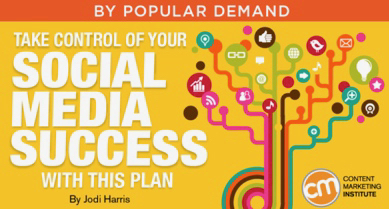 Take Control of Your Social Media Success With This Plan