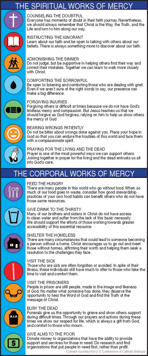 Works of mercy graphic