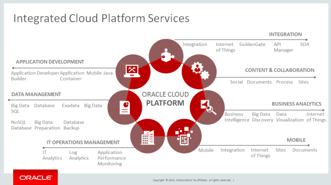 integrated-cloud-platform