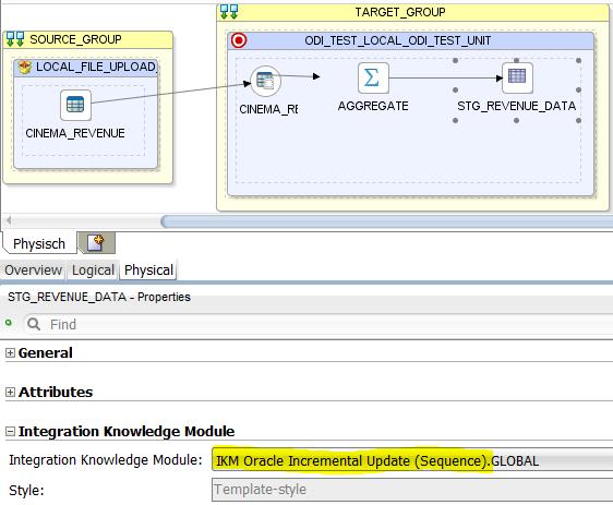 ODI Sequences New IKM
