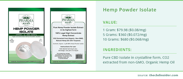 CBD Hemp Powder Isolate