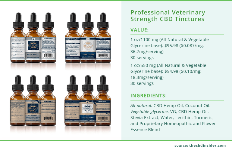 Professional Veterinary Strength CBD Tinctures