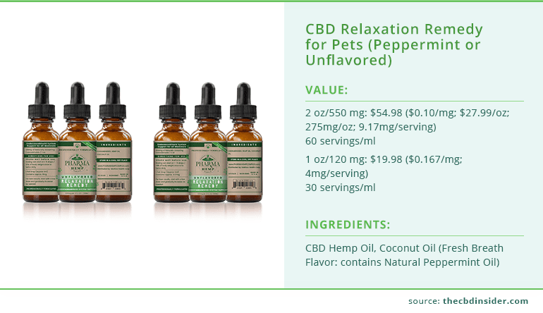 CBD Relaxation Remedy for Pets