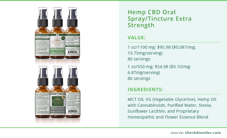 Hemp CBD Oral Spray and Tincture Extra Strength