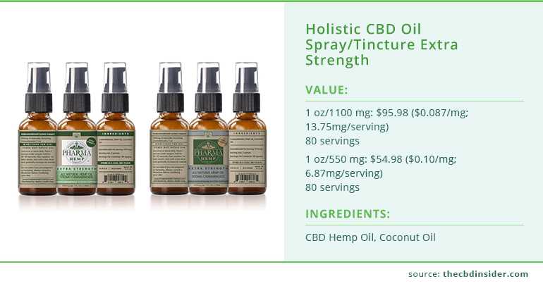 Holistic CBD Oil Spray and Tincture Extra Strength