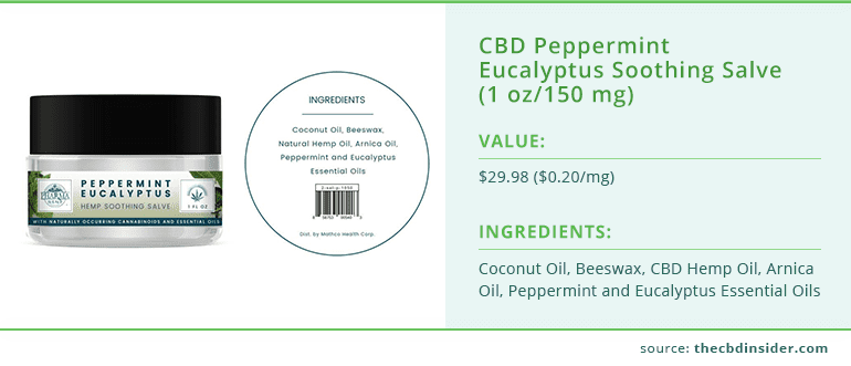 CBD Peppermint Eucalyptus Soothing Salve
