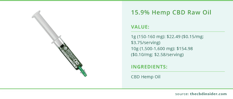 15.9% Hemp CBD Raw Oil