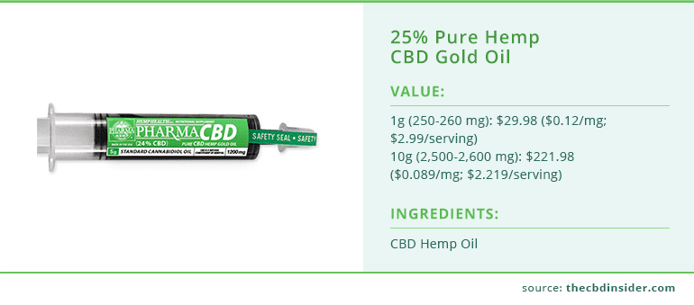 25% Pure Hemp CBD Gold Oil