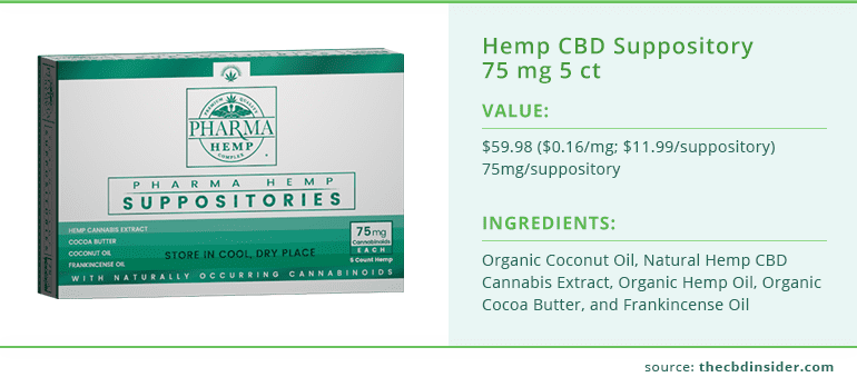 Hemp CBD Suppository 75mg 5ct