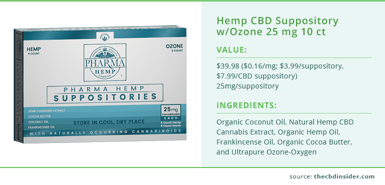 Hemp CBD Suppository with Ozone 25 mg 10 count