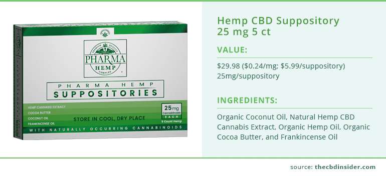 Hemp CBD Suppository 25 mg 5 count
