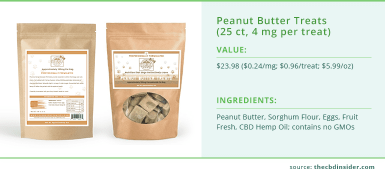 CBD Peanut Butter Treats for Dogs