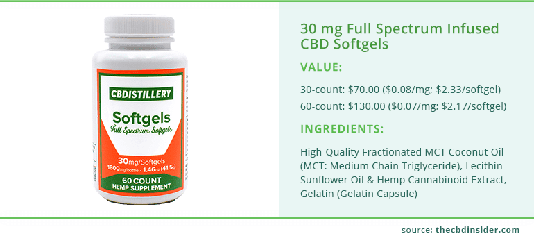 value and ingredients of cbdistillery 30 mg full spectrum cbd softgels info