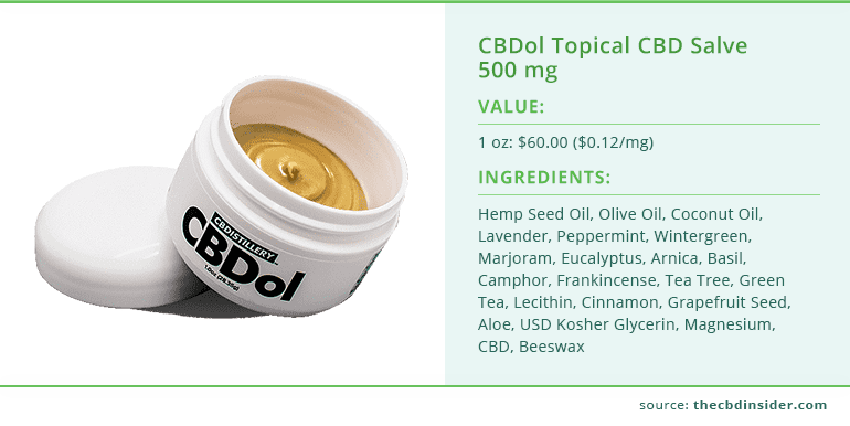 value and ingredients of cbdol topical cbd salve 500 mg from cbdistillery